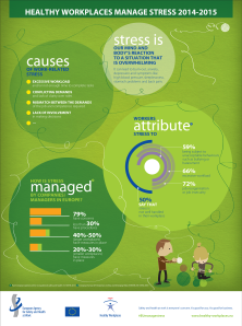 causes-perception-of-work-related-stress-infographic1
